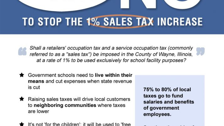 3 Illinois Counties Seek to Gouge Taxpayers With New 1% Sales Tax