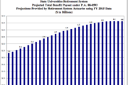 Reboot Illinois New: Top 25 biggest Illinois pensions in SURS