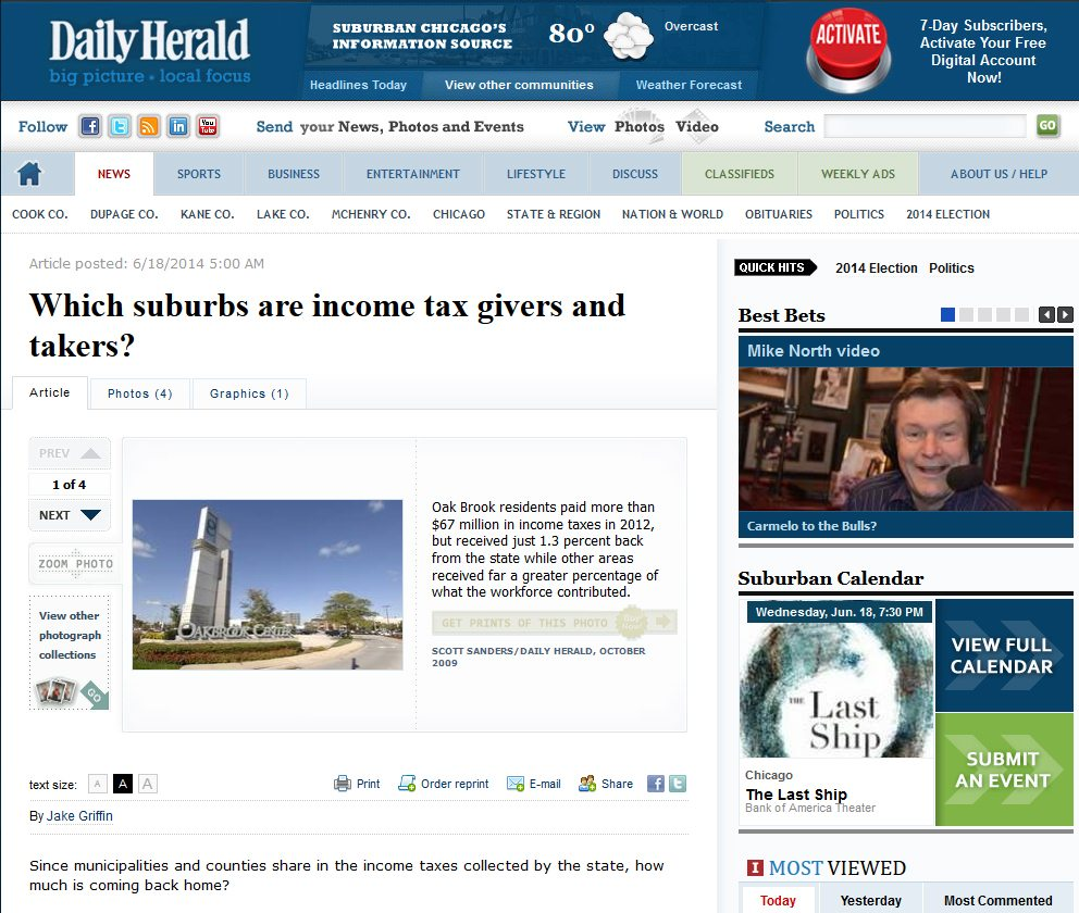 Daily Herald | Which suburbs are income tax givers and takers?